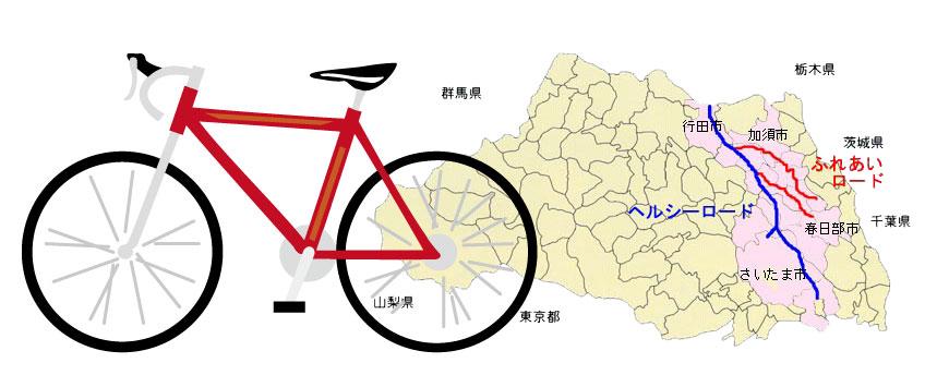 サイクリングとポタリング?